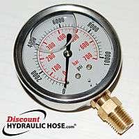 10,000 psi 2.5 Liquid Filled Pressure Gauge AFC 10M 25