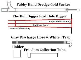 Yabby Gold Pump Hand Dredge Gold Sucker Free Shipping