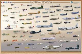 American Aviation   Early Years (1903 1945) Prints at AllPosters