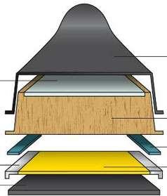 Dr. Tech Hasiky 160cm Ski Boards / Blades   Retail Price $299.99